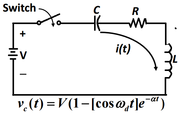 time domain analysis of simple linear circuits