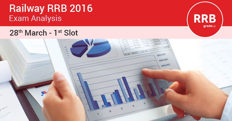 Railway Exam First Slot Exam Analysis - 28th March 2016